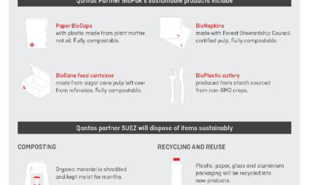 Qantas opera el primer vuelo con cero desechos del mundo